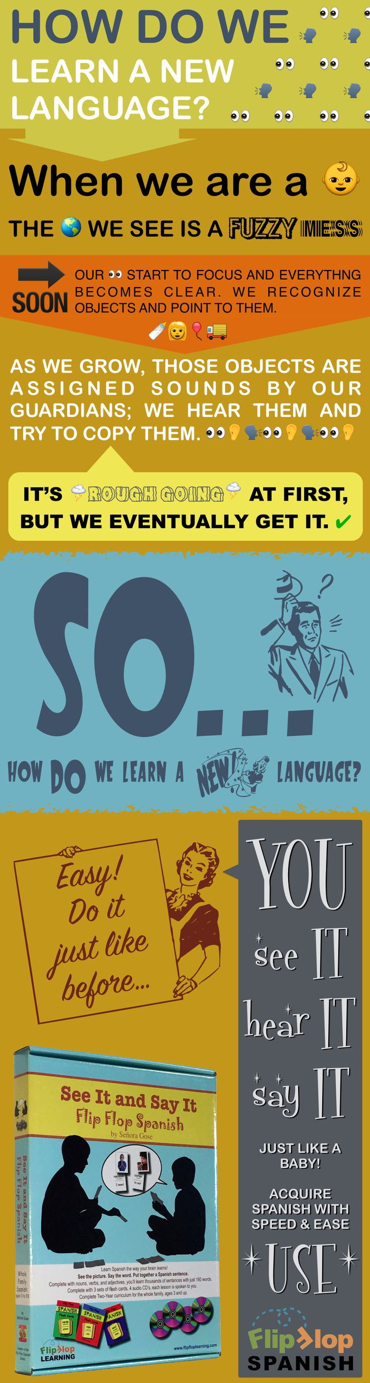 How do we learn a foreign language (or a language that's not our native language)?  This infographic breaks down language learning into the most basic steps we go through as babies when we learn to speak.  When you want to speak a new language like Spanish, you have to acquire it the same  way.  Flip Flop Spanish products are designed to teach you Spanish just like a baby learns, with pictures, audio and lots of speaking practice.  How do you learn a new language?  Easy, learn just like a…