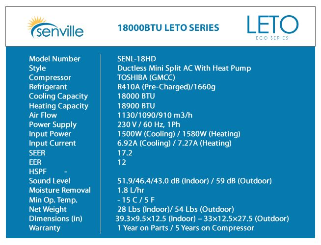 Senville Leto Mini Split 18000BTU and HeatPump