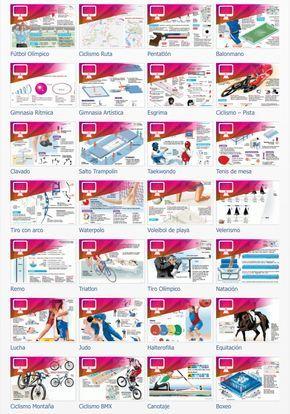 Infografía de los deportes | Proyectos de Educación Física.