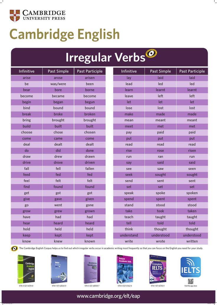 Cambridge English - Irregular Verbs | English