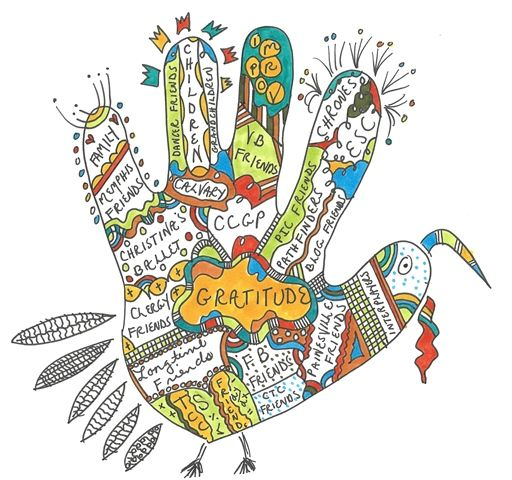 praying in color | Thanksgiving Turkey Prayer | Praying in Color - from Sybil Macbeth's book.