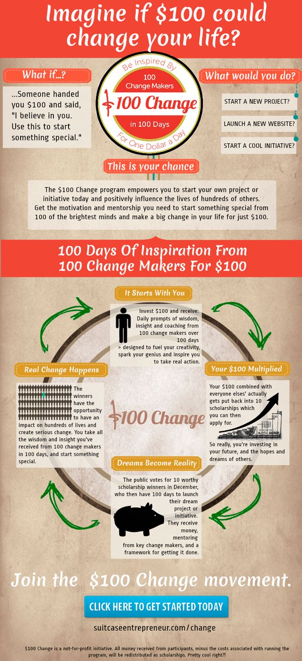 The info graphic that tells you exactly how $100 Change can change your life!