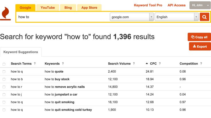 Screenshot of Keyword Tool Pro