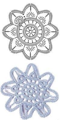 Flower motif and crochet pattern