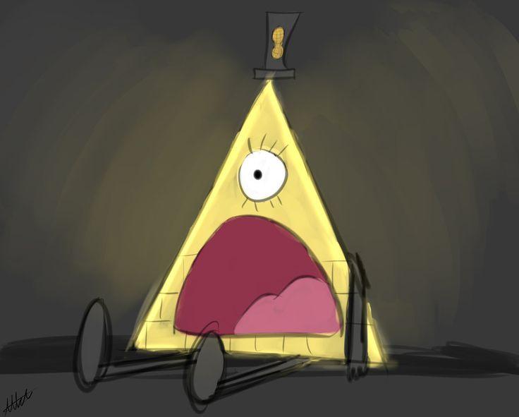 Bill Surprised Face Meme