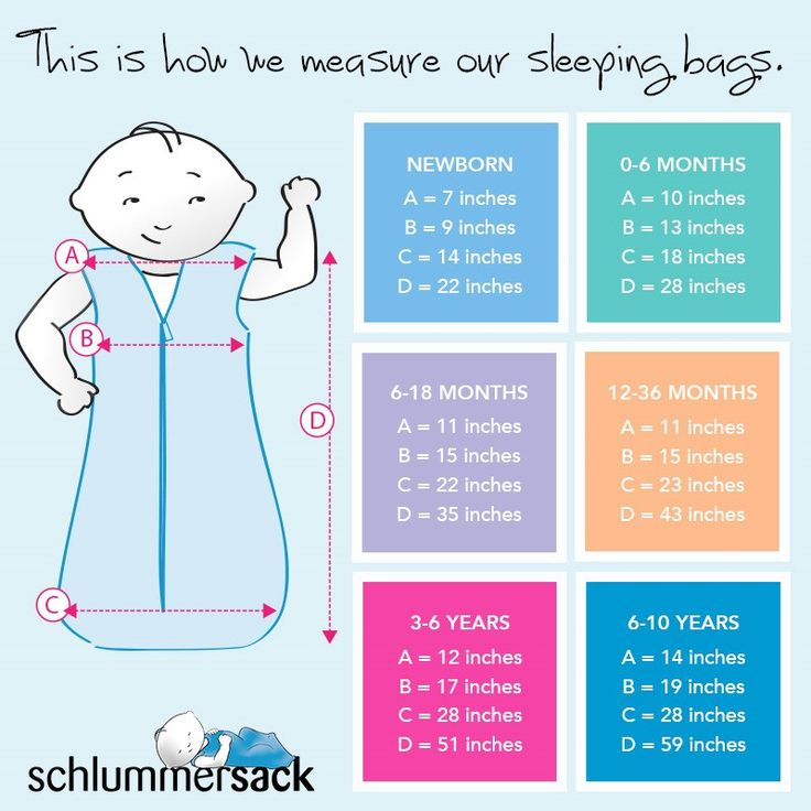 36 best images about schlummersack baby sleeping bags on
