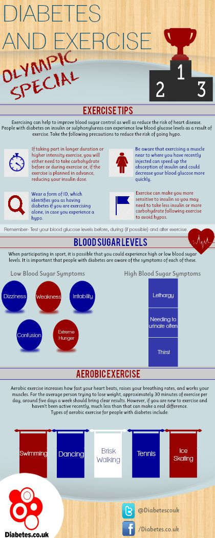 Diabetes and Exercise: Olympic Special! #health #diabetes #olympics #infographic