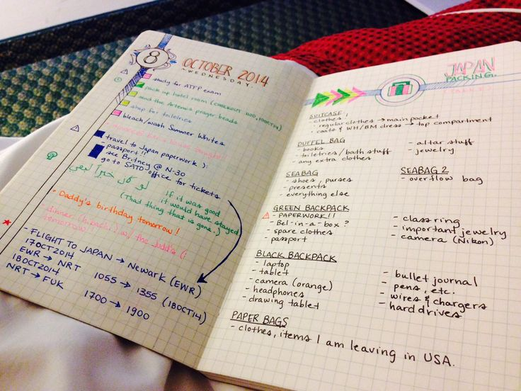 journal on note taking A bullet journal offers a unique, nondigital way to write notes, create lists, manage events and more find out what the bullet journal trend is all about.