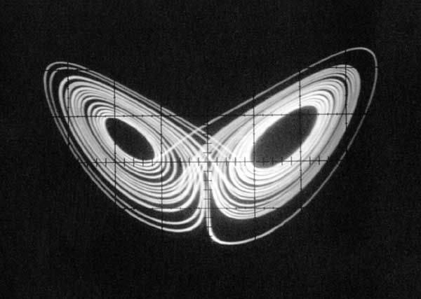 Lorenz Attractor - Chaos Theory