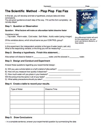 Here's a simple experiment to lead students through the steps in one approach to a scientific method.