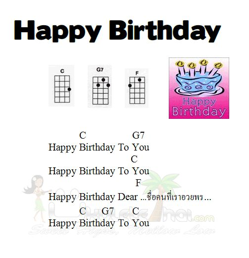 ukulele notes for happy birthday - Google Search