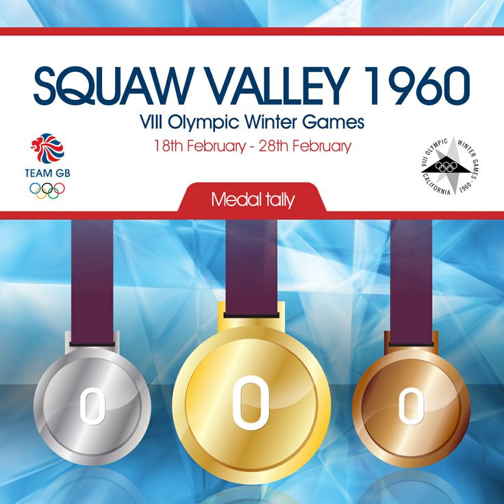 Team GB's complete medal tally for the 1960 winter Olympic games in Squaw Valley
