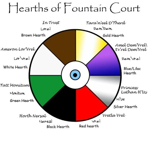 Hearths of Fountain Court, re-worked from the original by Catherine Vogt.