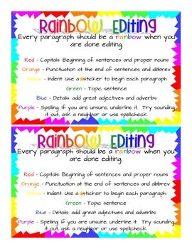 Inspired by Emily @ I Love My ClassroomThis is a great tool/personal anchor chart for students to use as they edit their original writing.  It's a quick way for me to check that they've actually edited -- because their page is rainbow colored when they're done!