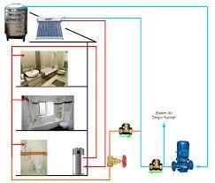 Service Ariston 087887330287 – 082122541663 Pemanas Air Solar Water Heater Kami Dari CV. Davinatama Service Menyediakan Jasa Perbaikan