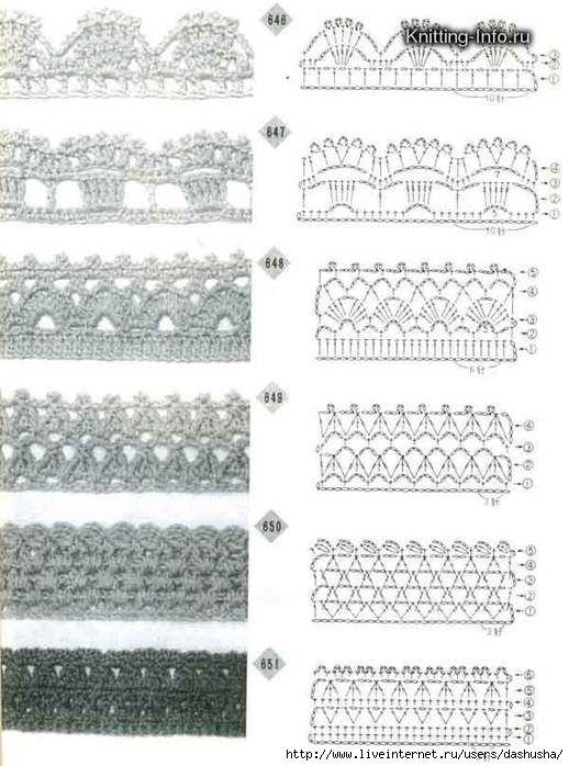 28 Best Edging Images On Pinterest Crochet Stitches Crochet