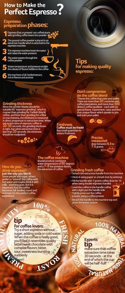 How To Make The Perfect Espresso?  #coffee #coffeethursday #espresso #espressomachine