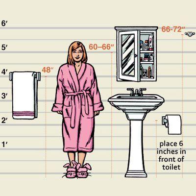Bath Remodel Tips