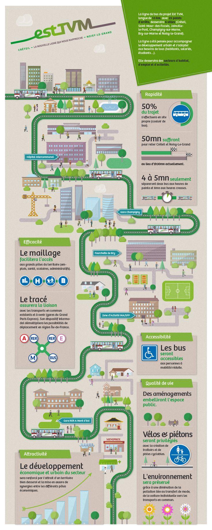 Nice infography