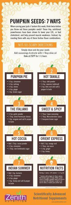 Pumpkin Seeds. Nutritional facts of Pumpkin seeds. Best supplements from Zenith Nutrition. Health Supplements. Nutritional Supplements. Health Infographics
