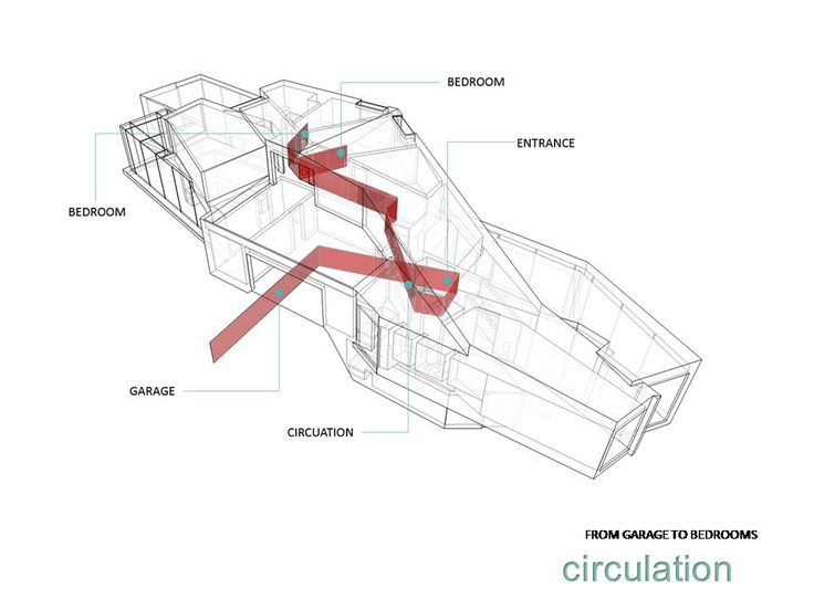 Mobius House circulation diagram 1