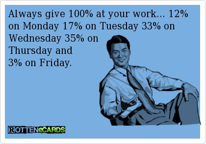 Always give 100% at your work... 12% on Monday 17% on Tuesday 33% on Wednesday 35% on  Thursday and  3% on Friday.