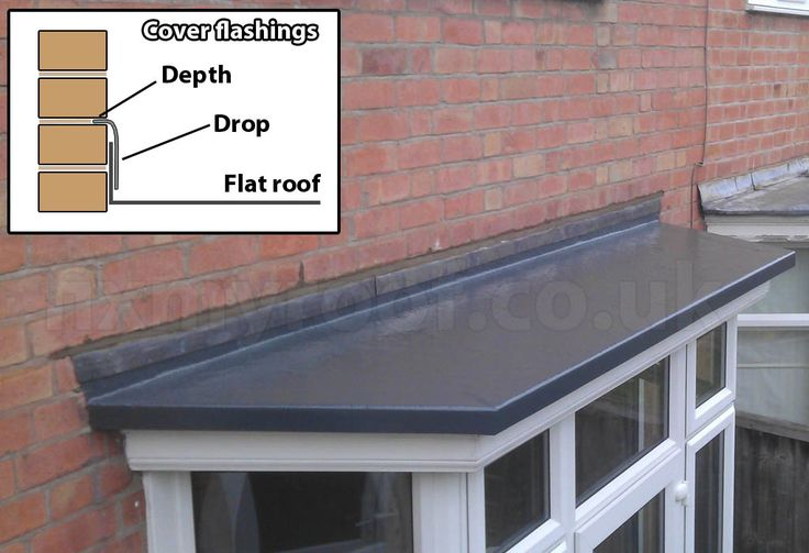 How to Install Roof Flashing - Easy DIY Fitting Flashing Instructions