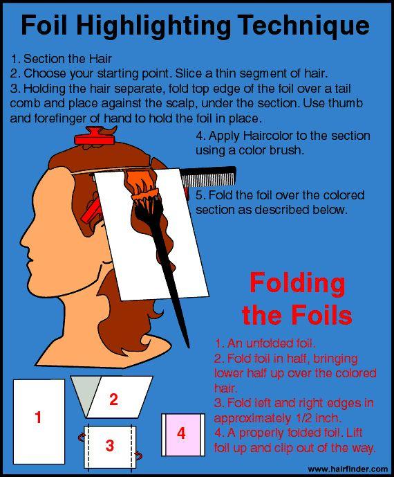 Is Foil Technique Better Than Cap For Hair Highlighting?