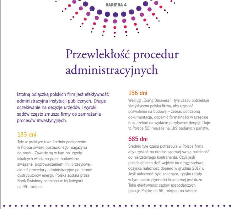 Bariera 4: Przewlekłość procedur administracyjnych