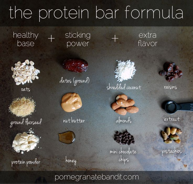 formula for protein bars (or energy balls)