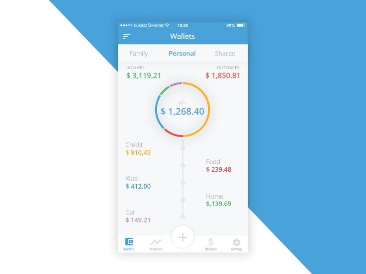 Personal finance app concept by Lucas Swierad