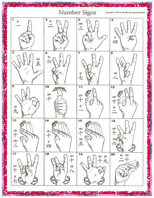 350 best sign language images on pinterest learn sign language asl numbers 1 20 printable learn american sign language asl numbers free printable french flash cards for kids declans chinese flash cards fandeluxe Choice Image