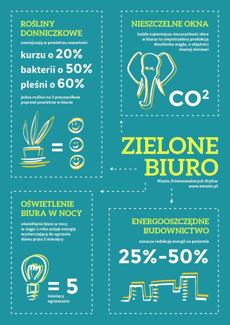 Infografika: Zielone biuro