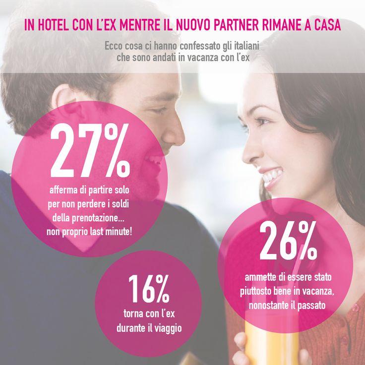 Confessate! Com'è andata in #vacanza con l'ex? #lastminute #vacanze #travel #couples
