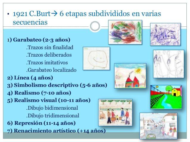 El Arte Y El Dibujo Infantil 20 638 Jpg 638 479 Gallery Wall Home Decor Frame