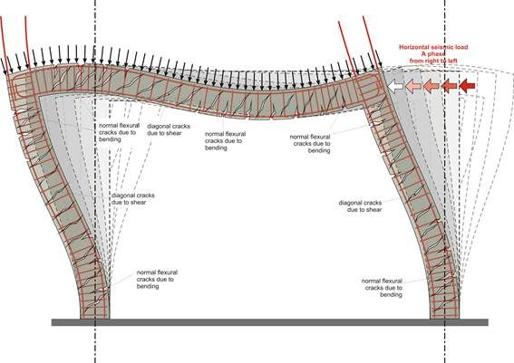 Structural Framing Fittings : Best civil engineering images on pinterest