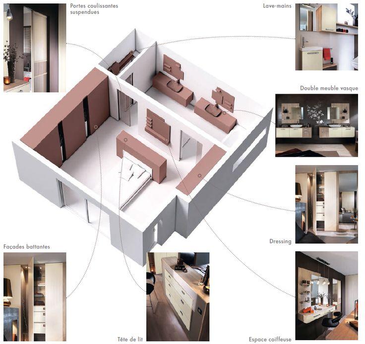 Suite parentale, Confort | Mobalpa