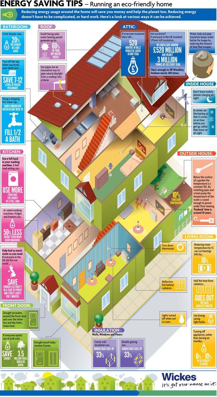 Energy Saving TipsConsejos para el #ahorro energético