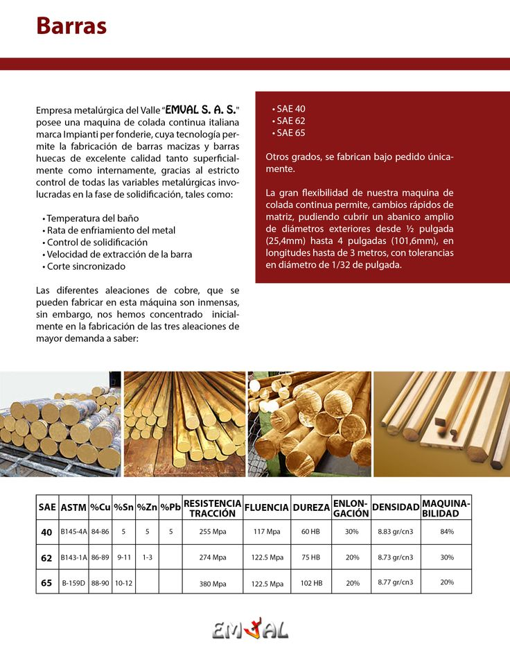 hoja interna del brochure