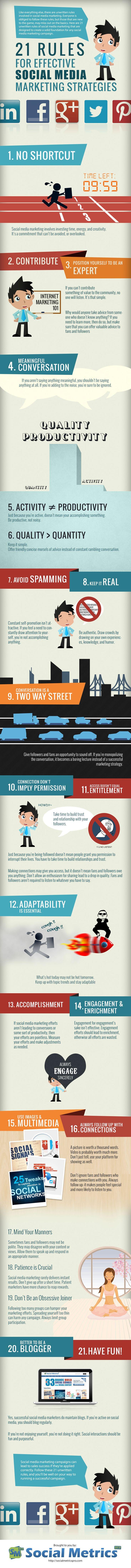 21 Rules For Effective Social Media Marketing Strategies - Social Metrics | #TheMarketingAutomationAlert