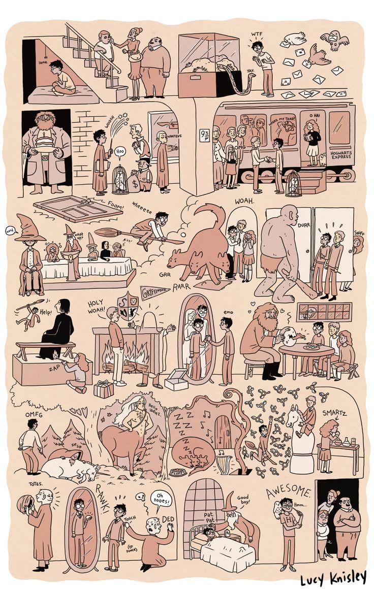 Caricaturas Resumen de Harry Potter (Serie completa)
