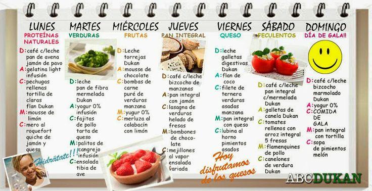 menu escalera nutricional de 7 días abcdukan