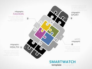 Technology infographic template with smartwatch symbol model made out of jigsaw pieces