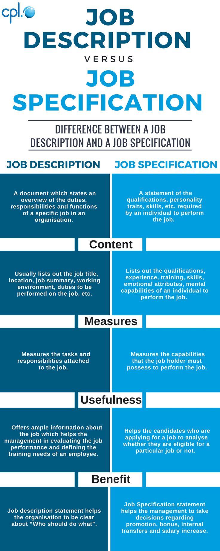 4 differences between a job description and a job