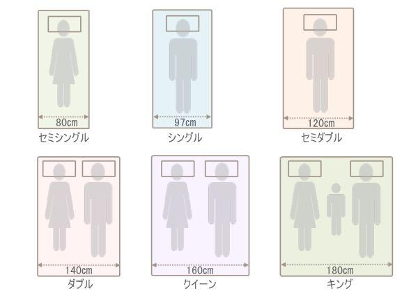 ベッドのサイズ 寸法 横幅 奥行き一覧 理想的なベッドの大きさ選び