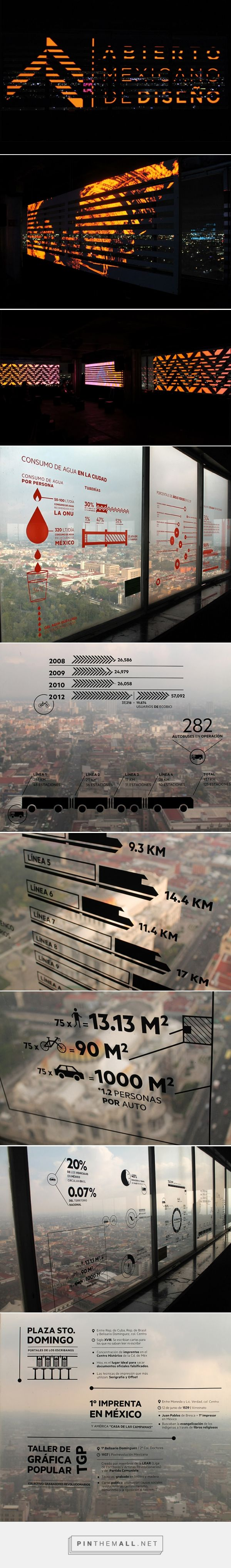 observatory digital city installation by citrico grafico