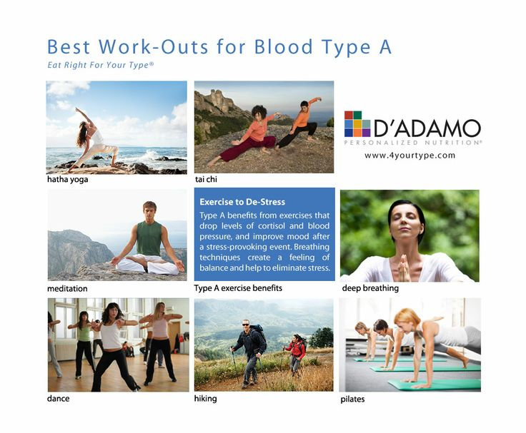 37 Best Images About Blood Type A On Pinterest Seasonal