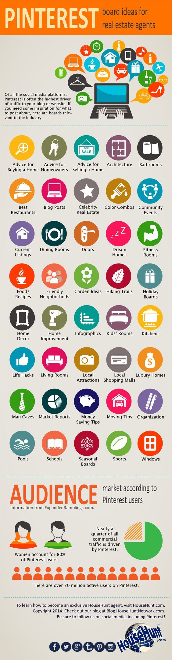 Pinterest Board Ideas for Real Estate Agents: http://www.blog.househuntnetwork.com/pinterest-board-ideas-real-estate-agents/: