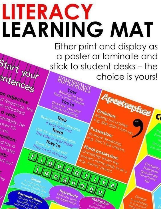 This super bright product is a Literacy Mat for ELA and cross-curricular literacy.  It contains information, examples and tips on the following:  -homophones -different types of sentence starters -figurative language (simile, metaphor, personification, hy