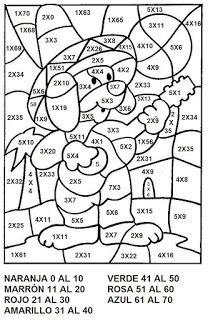 Multiplicación-Tablas.